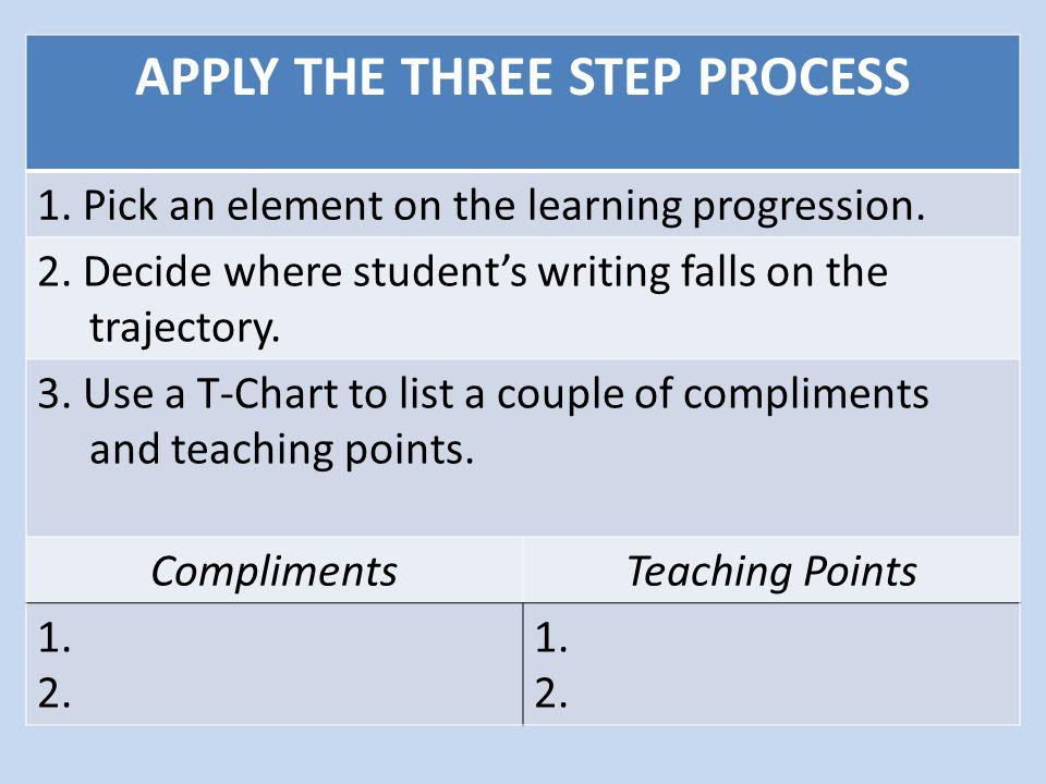 APPLY THE THREE STEP PROCESS