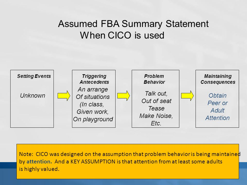 Assumed FBA Summary Statement When CICO is used