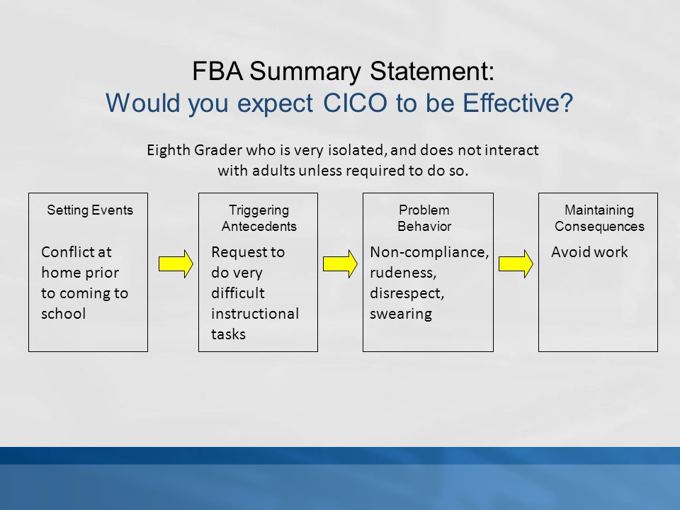 FBA Summary Statement: Would you expect CICO to be Effective