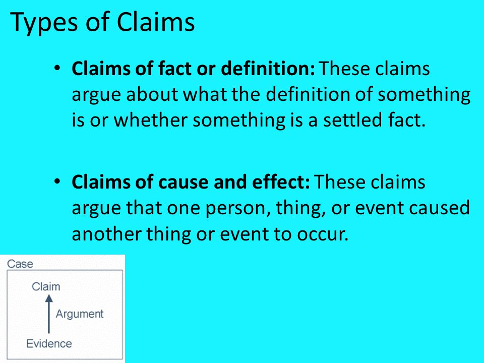 Types of Claims Claims of fact or definition: These claims argue about what the definition of something is or whether something is a settled fact.