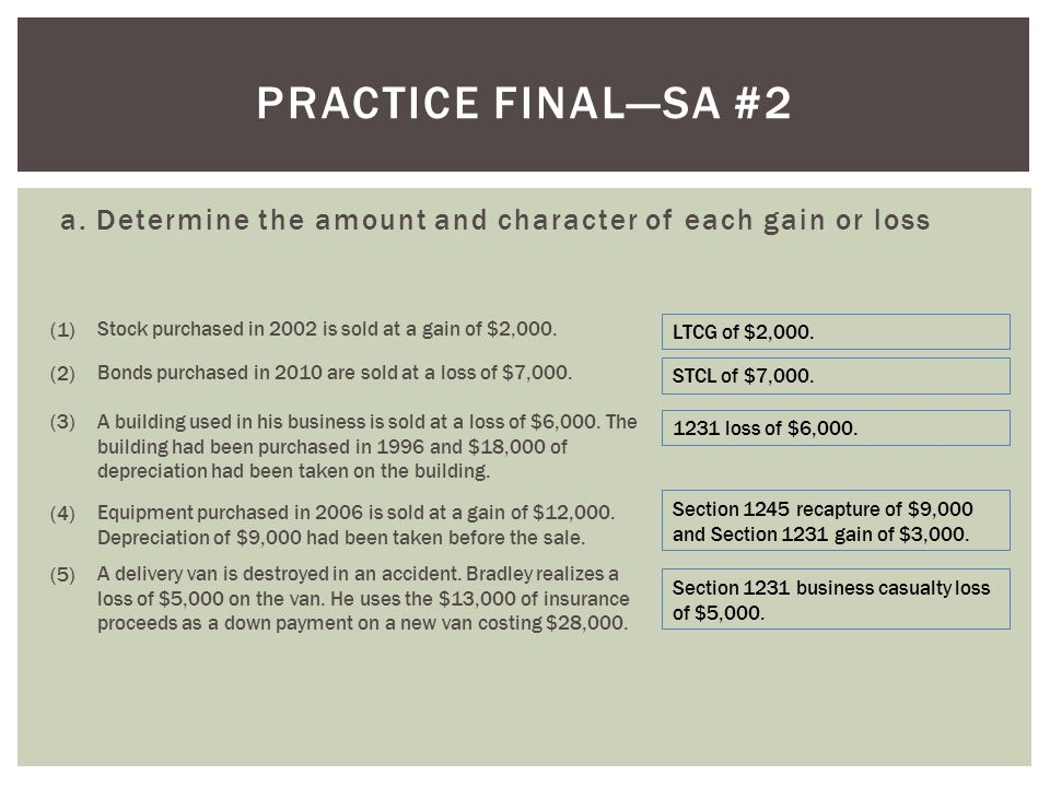 Practice final—SA #2 a. Determine the amount and character of each gain or loss. (1) Stock purchased in 2002 is sold at a gain of $2,000.