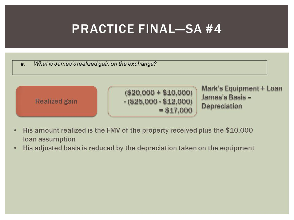 Practice final—SA #4 Realized gain ($20,000 + $10,000)