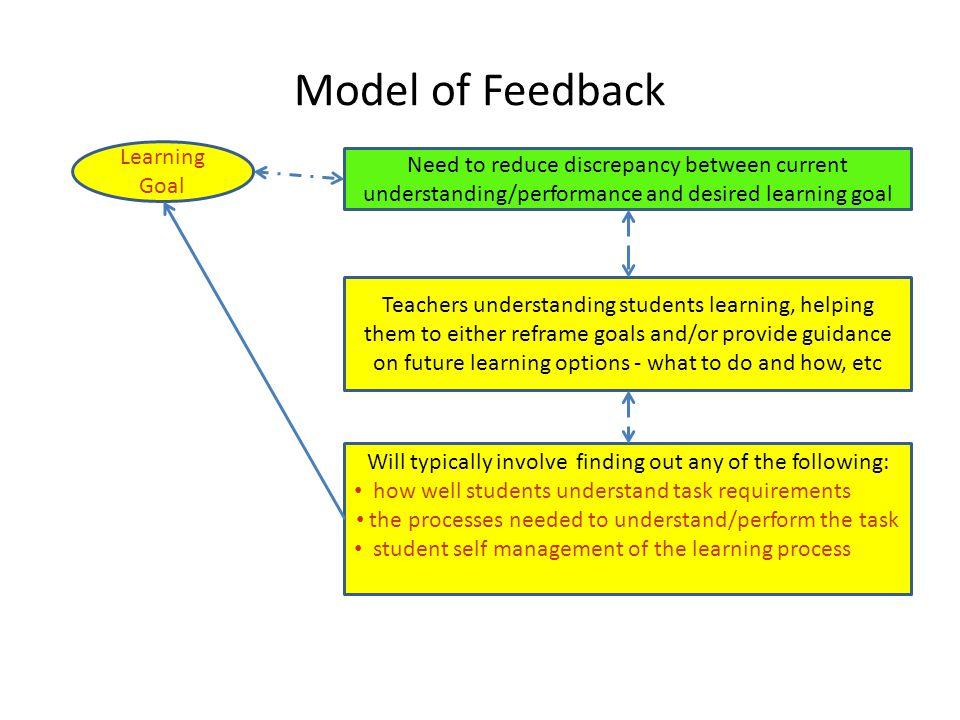 Model of Feedback Learning