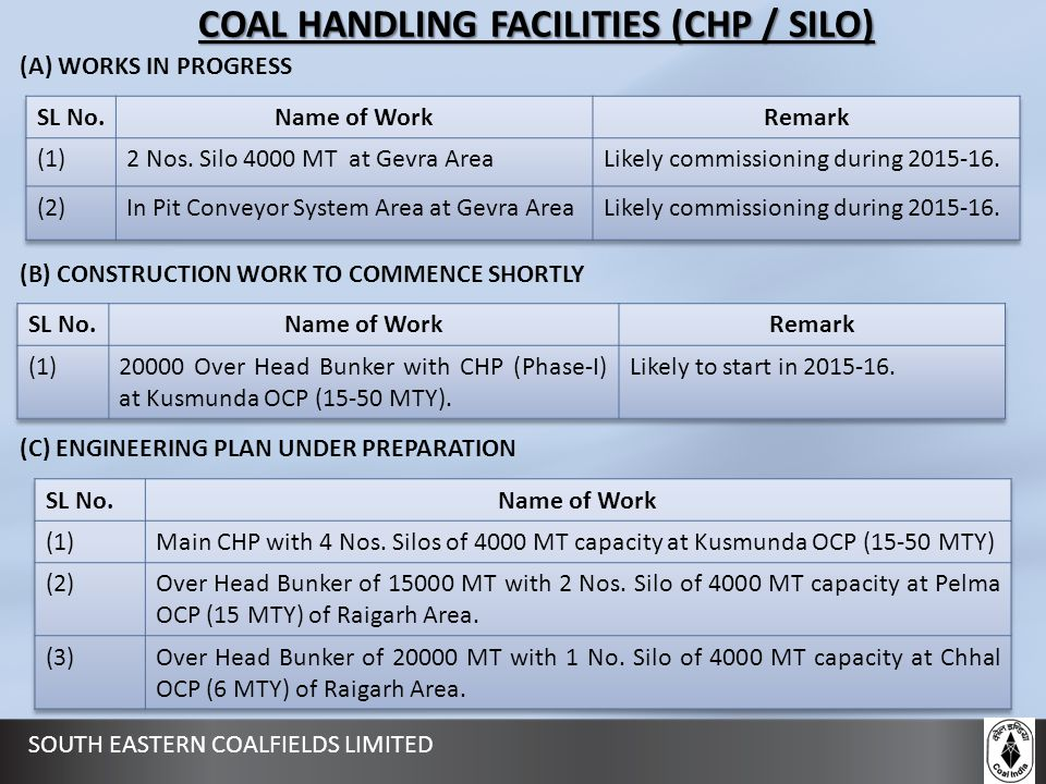 COAL HANDLING FACILITIES (CHP / SILO)