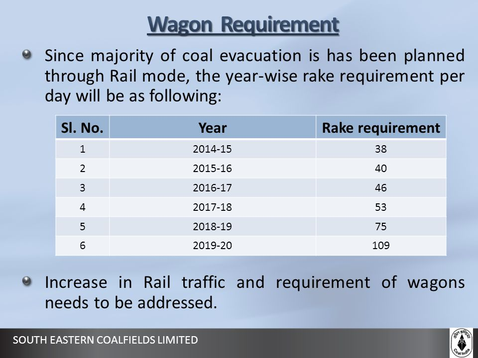 Wagon Requirement