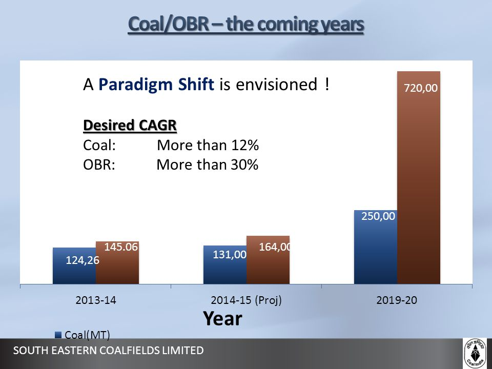 Coal/OBR – the coming years