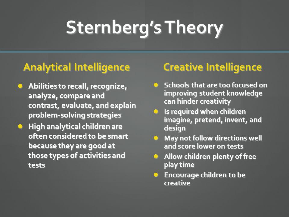 Analytical Intelligence Creative Intelligence