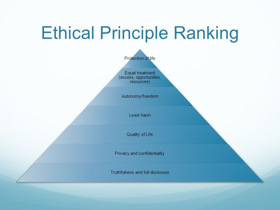 Ethical Principle Ranking