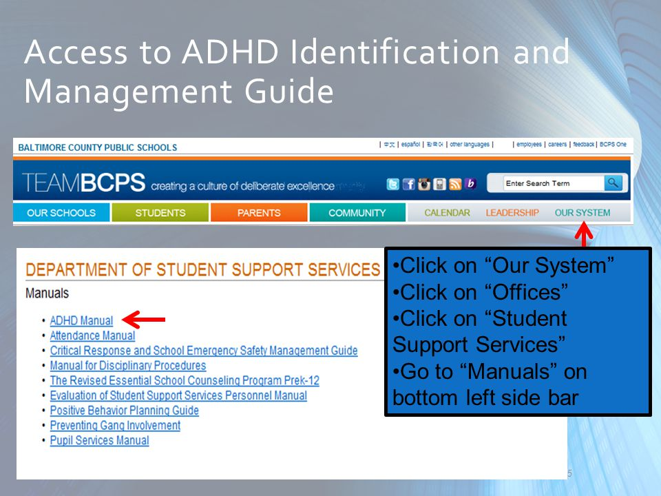 Access to ADHD Identification and Management Guide