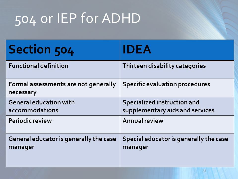 504 or IEP for ADHD Section 504 IDEA Functional definition