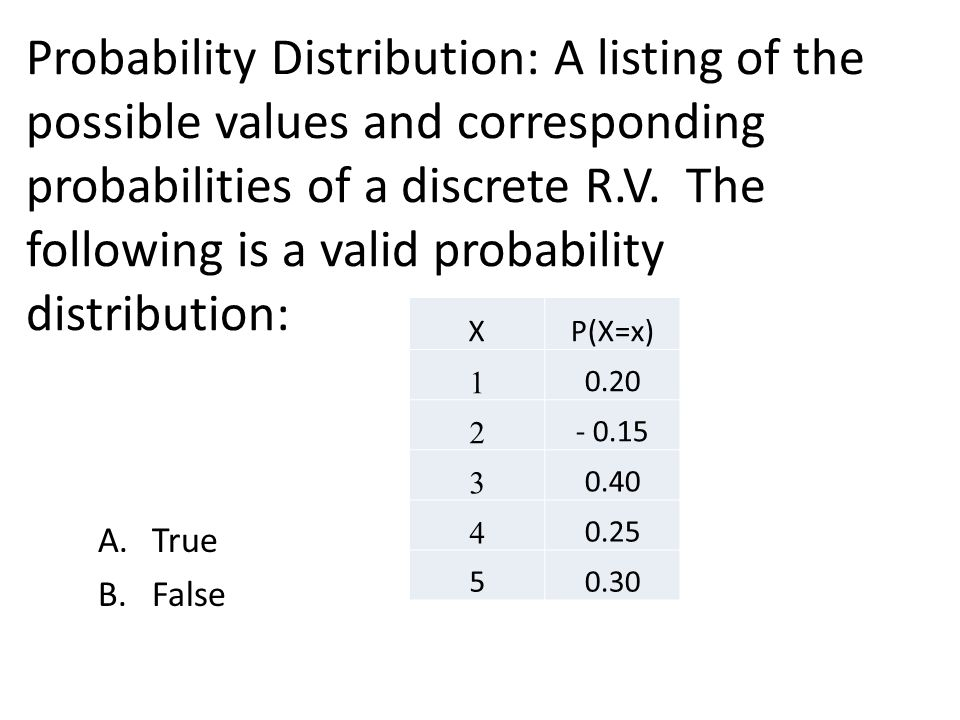 Probability Distribution: A listing of the possible values and corresponding probabilities of a discrete R.V. The following is a valid probability distribution: