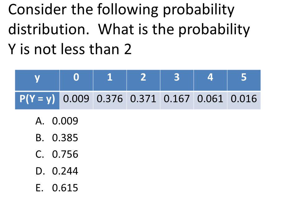 Consider the following probability distribution