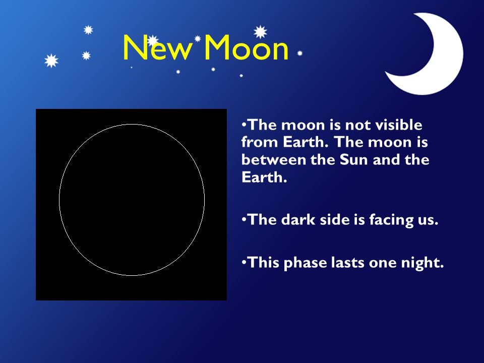 New Moon The moon is not visible from Earth. The moon is between the Sun and the Earth. The dark side is facing us.