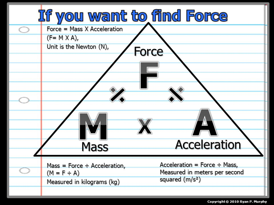 If you want to find Force