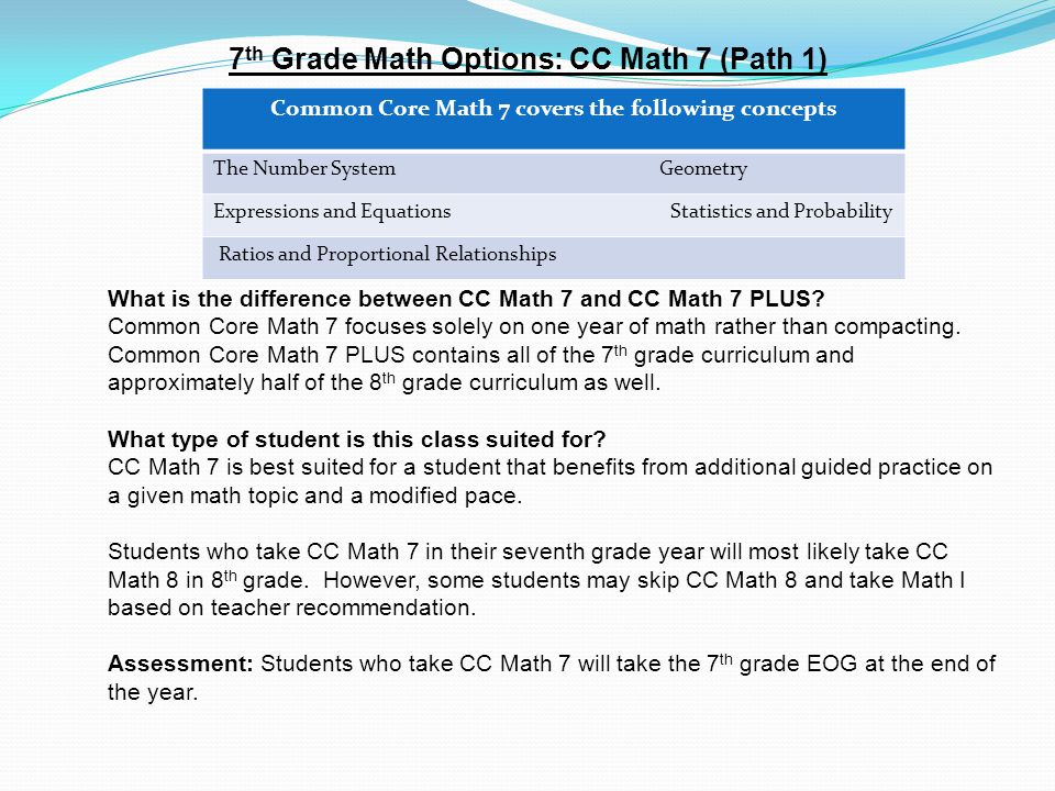 7th Grade Math Options: CC Math 7 (Path 1)