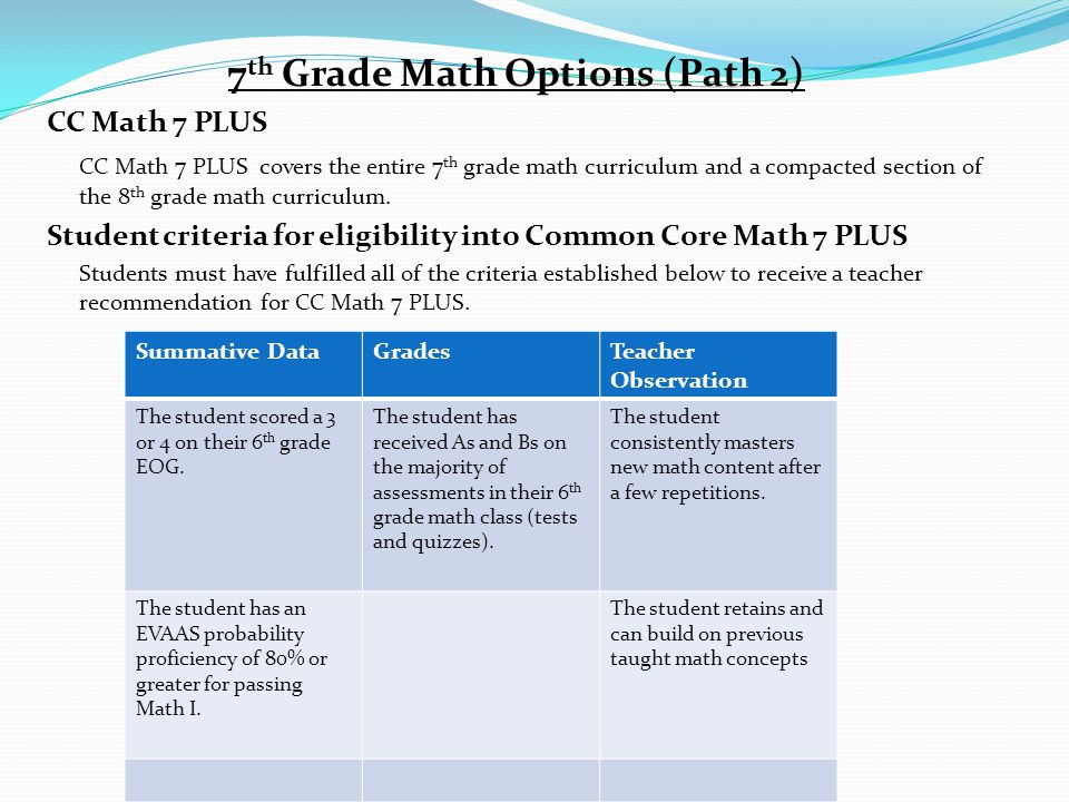 7th Grade Math Options (Path 2)