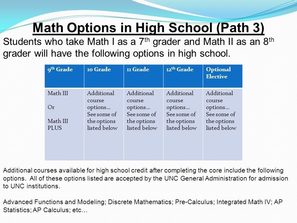 Math Options in High School (Path 3)