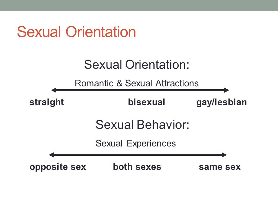 Romantic & Sexual Attractions