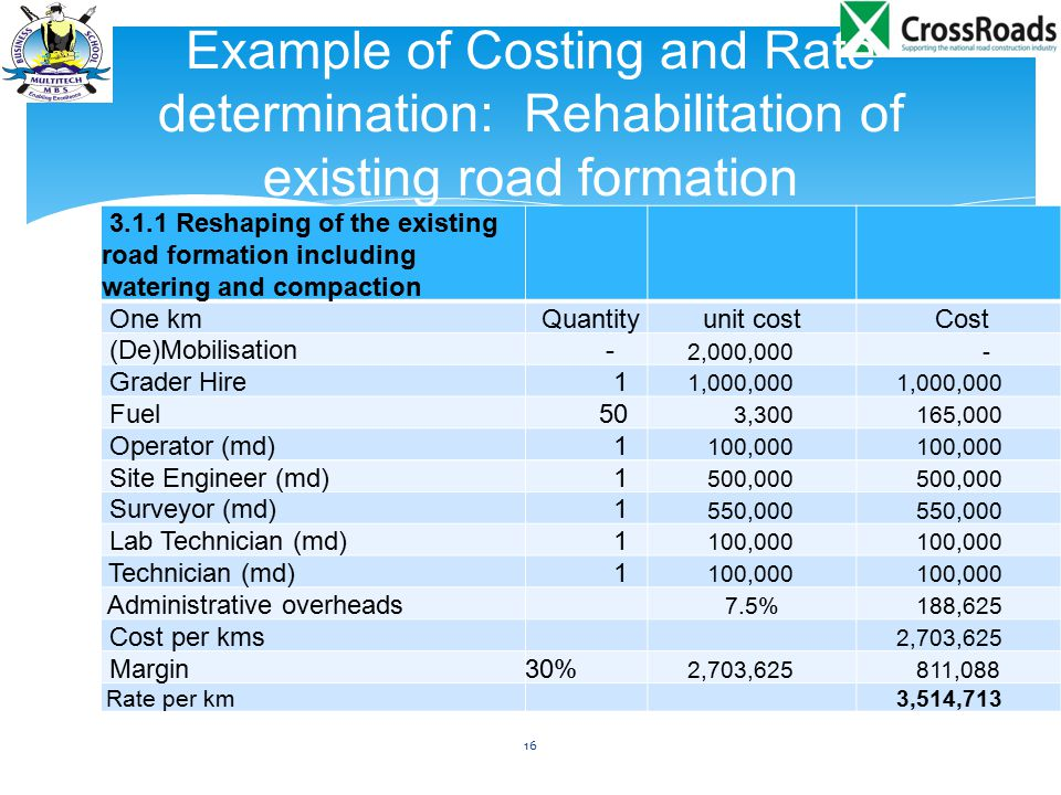 Example of Costing and Rate determination: Rehabilitation of existing road formation