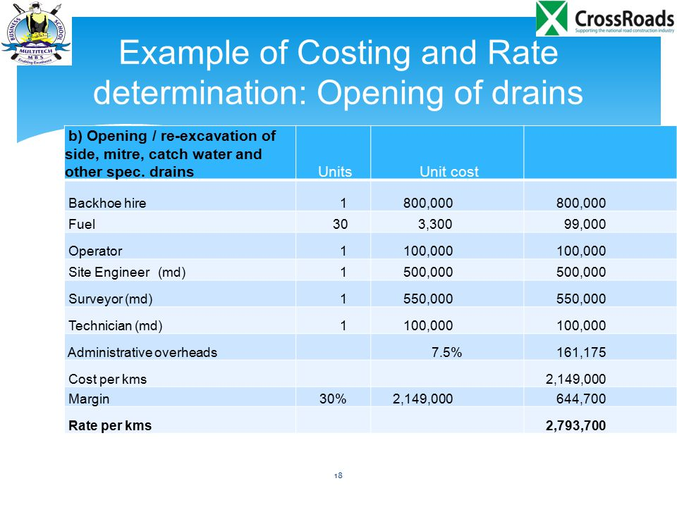 Example of Costing and Rate determination: Opening of drains