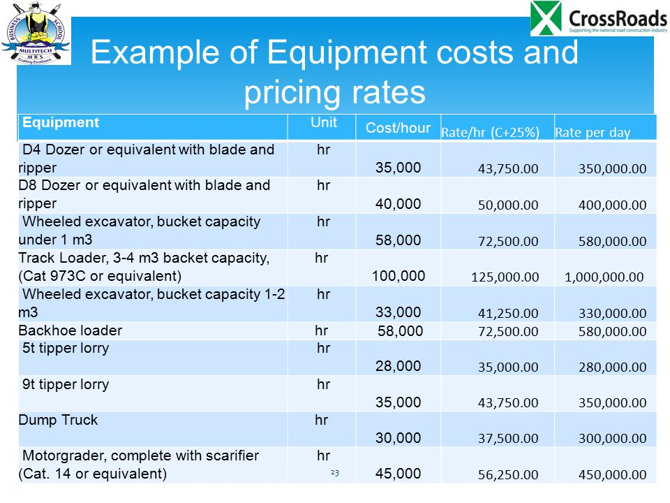 Example of Equipment costs and pricing rates