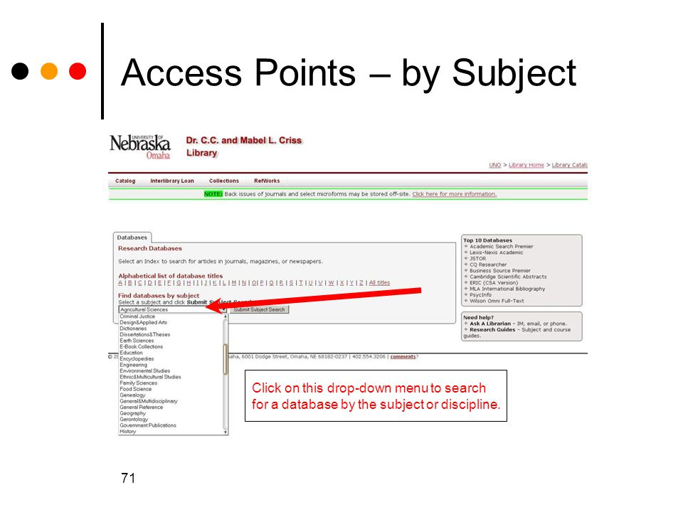 Access Points – by Subject