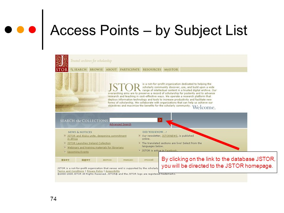 Access Points – by Subject List