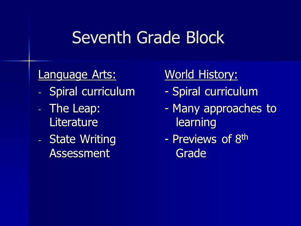Seventh Grade Block Language Arts: Spiral curriculum