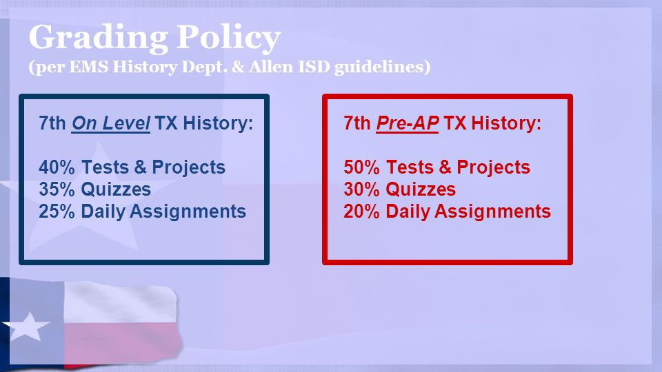 Late-work Policy 7th On Level TX History:
