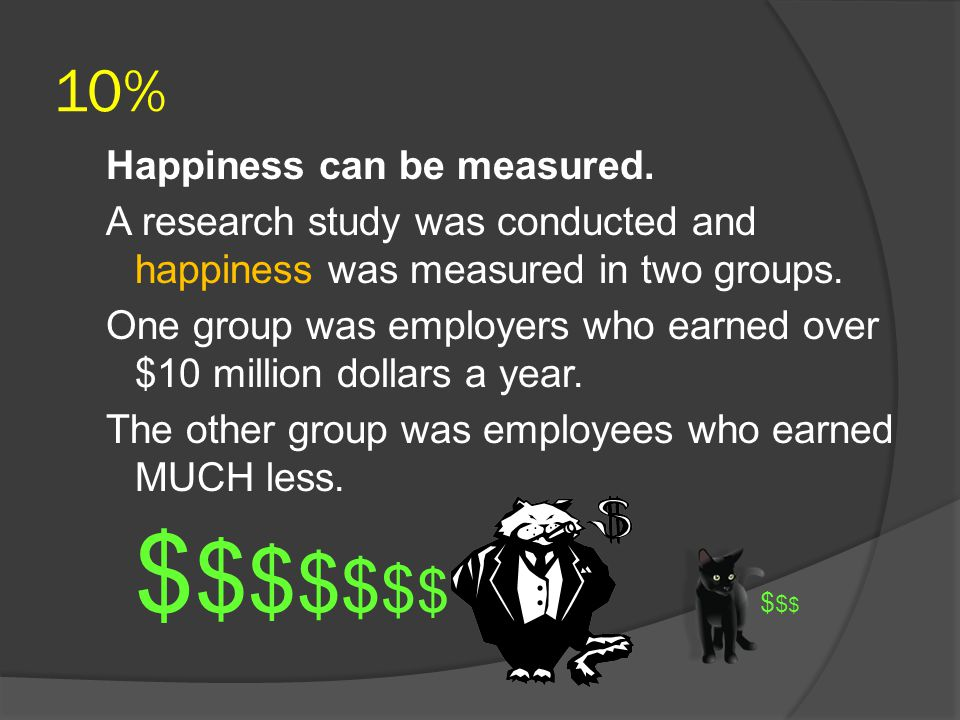 10% $$$$$$$ $$$ Happiness can be measured.