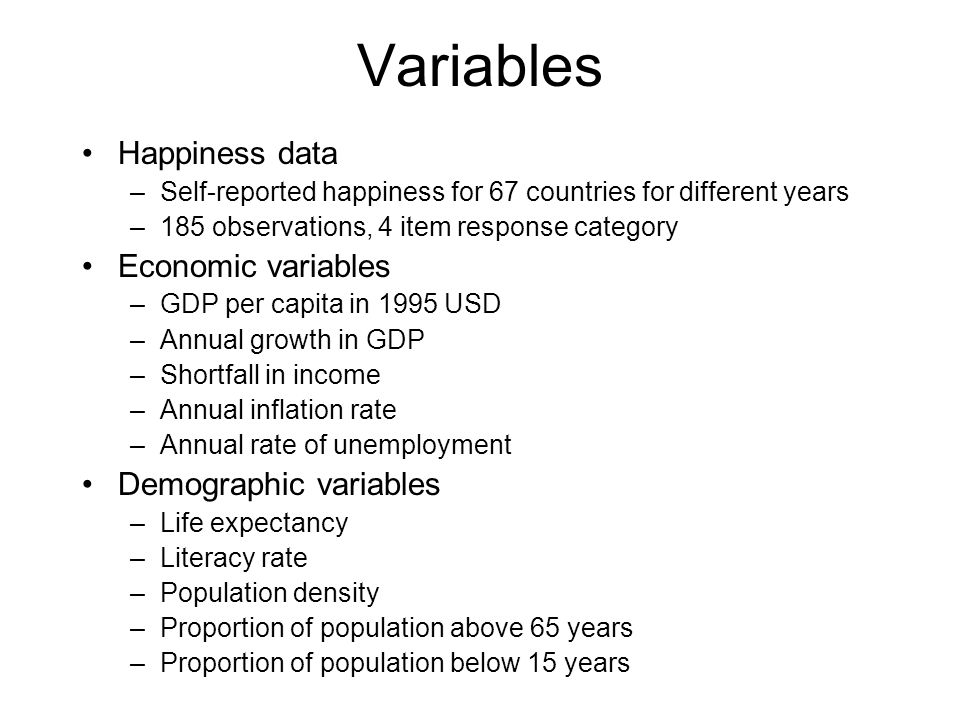 Variables Happiness data Economic variables Demographic variables