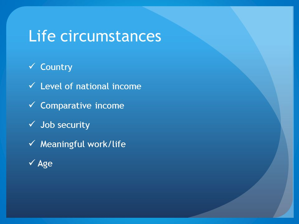 Life circumstances Country Level of national income Comparative income