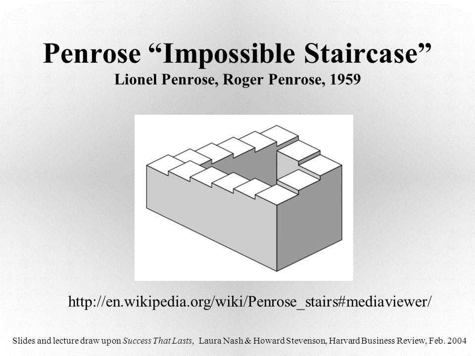 Penrose Impossible Staircase Lionel Penrose, Roger Penrose, 1959