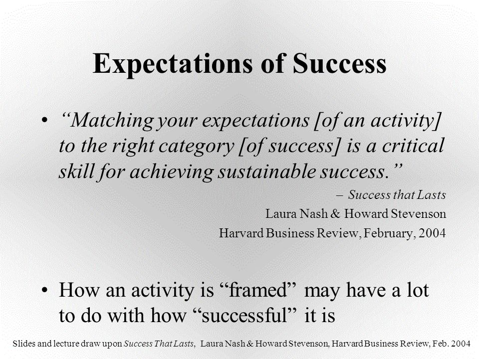 Expectations of Success