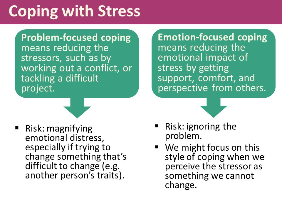 Coping with Stress Problem-focused coping means reducing the stressors, such as by working out a conflict, or tackling a difficult project.