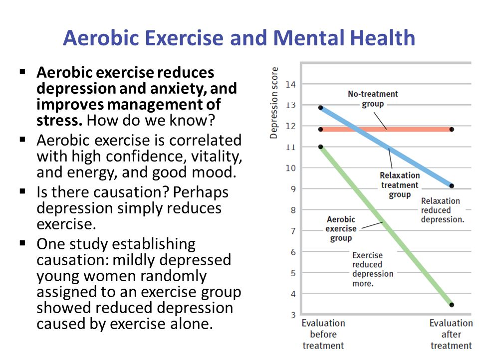 Aerobic Exercise and Mental Health