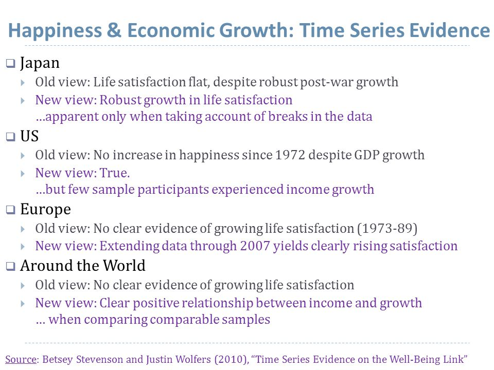 Happiness & Economic Growth: Time Series Evidence