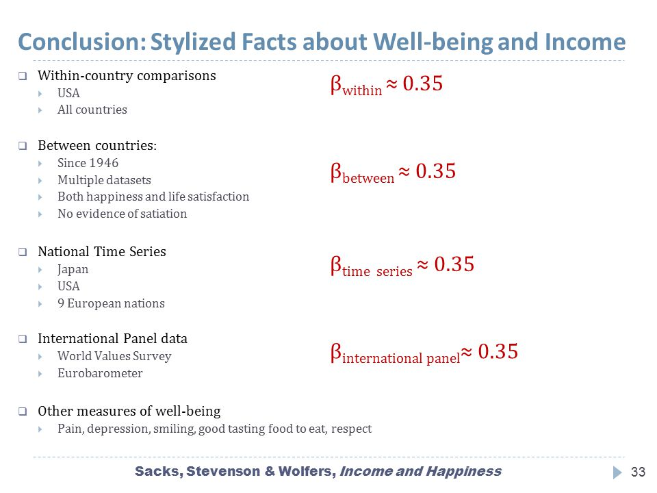 Conclusion: Stylized Facts about Well-being and Income