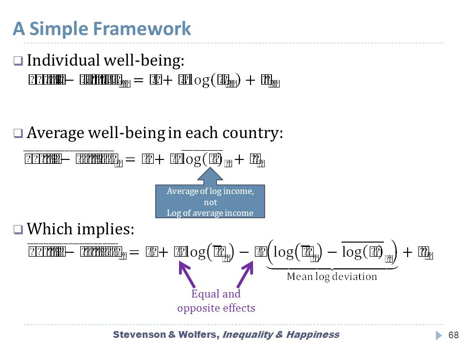 A Simple Framework Individual well-being: