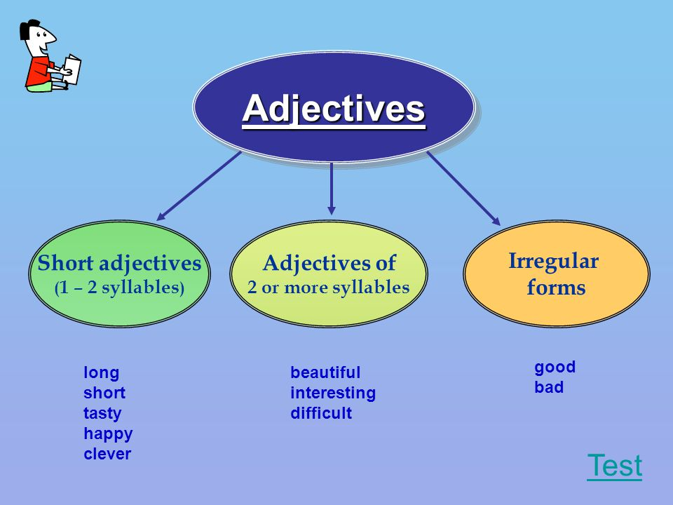 Adjectives Test Short adjectives Adjectives of Irregular forms