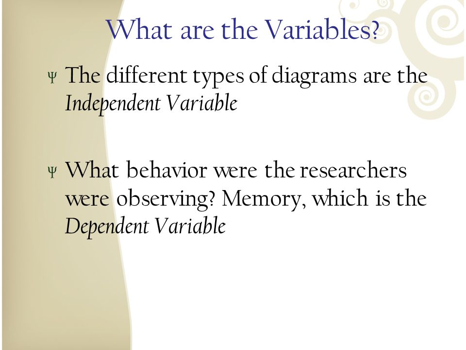 What are the Variables The different types of diagrams are the Independent Variable.