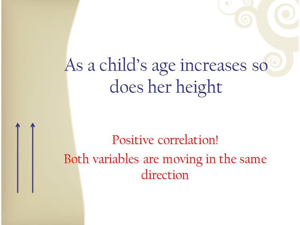 As a child's age increases so does her height