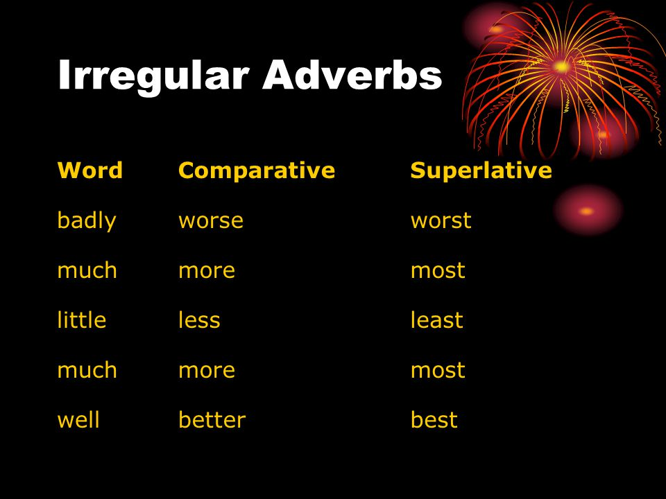 Irregular Adverbs Word Comparative Superlative badly worse worst much