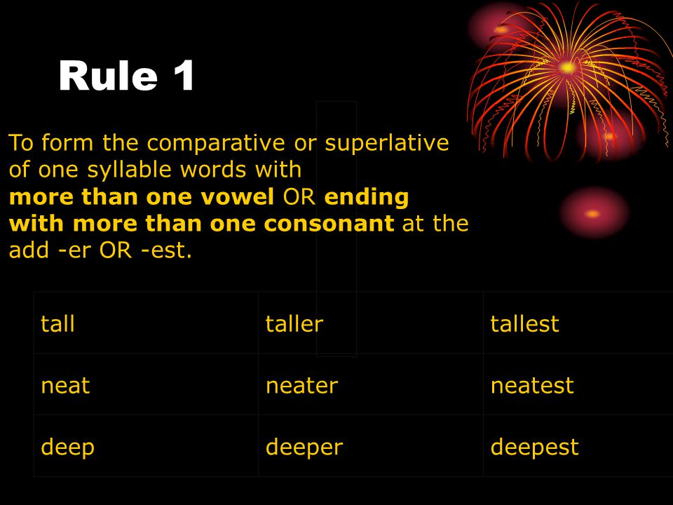 Rule 1 To form the comparative or superlative