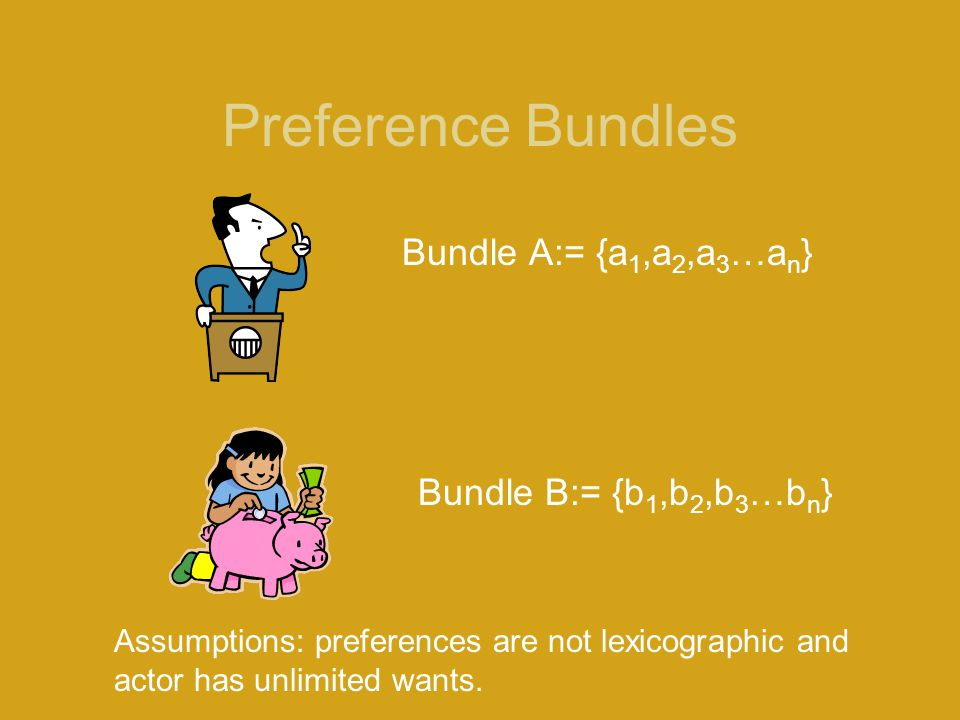 Preference Bundles Bundle A:= {a1,a2,a3…an} Bundle B:= {b1,b2,b3…bn}