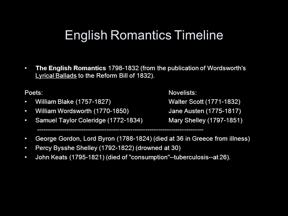 English Romantics Timeline