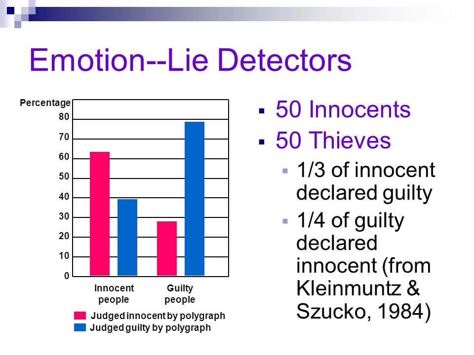 Emotion--Lie Detectors