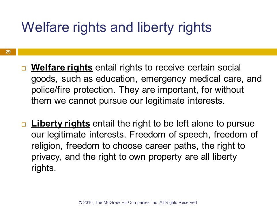 Welfare rights and liberty rights