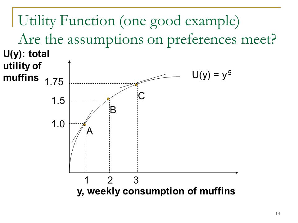 Utility Function (one good example) Are the assumptions on preferences meet