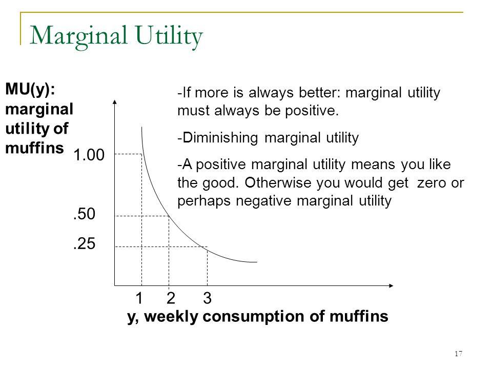 Marginal Utility MU(y): marginal utility of muffins 1.00 .50 .25 1 2 3
